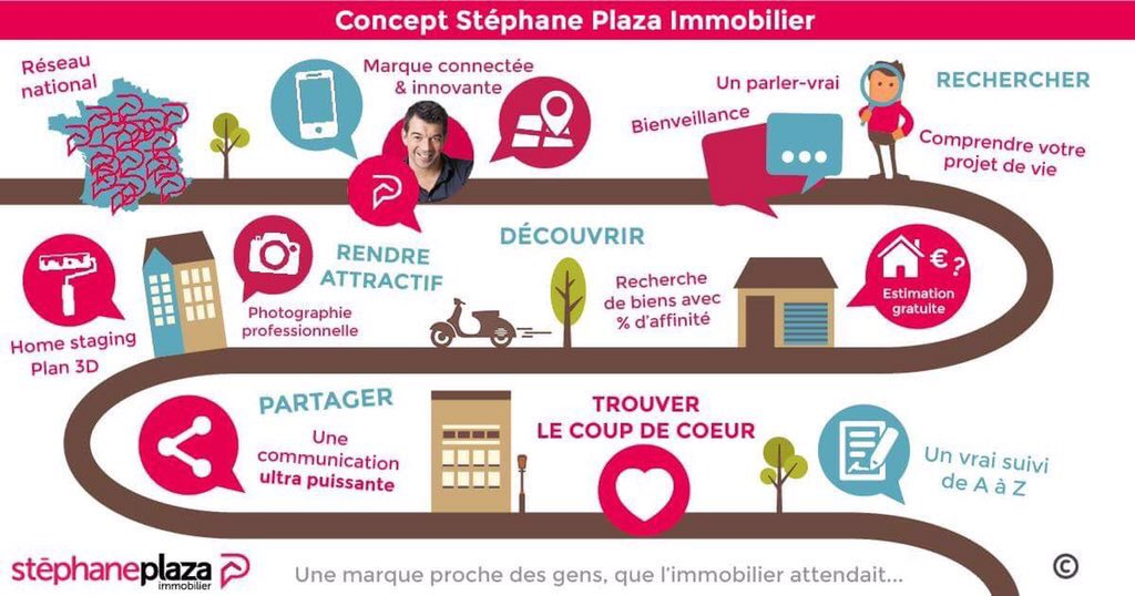 stephane plaza. Black Bedroom Furniture Sets. Home Design Ideas